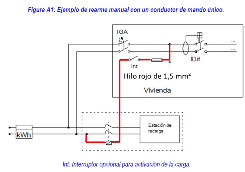 Ejemplo de rearme manual con conductor de mando único