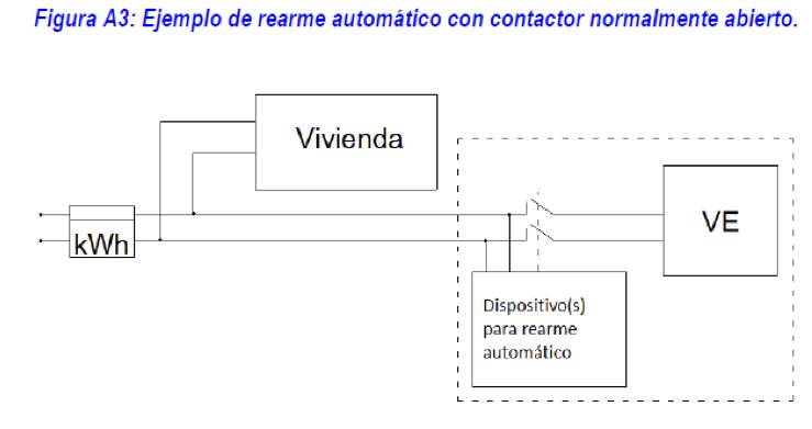Ejemplo de rearme automático con contador normalmente abierto