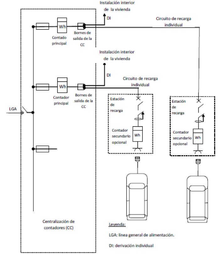 Instalación del circuito de recarga